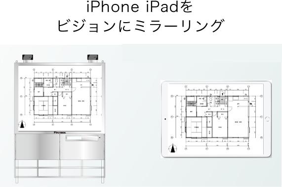 iPhone iPadをビジョンにミラーリング